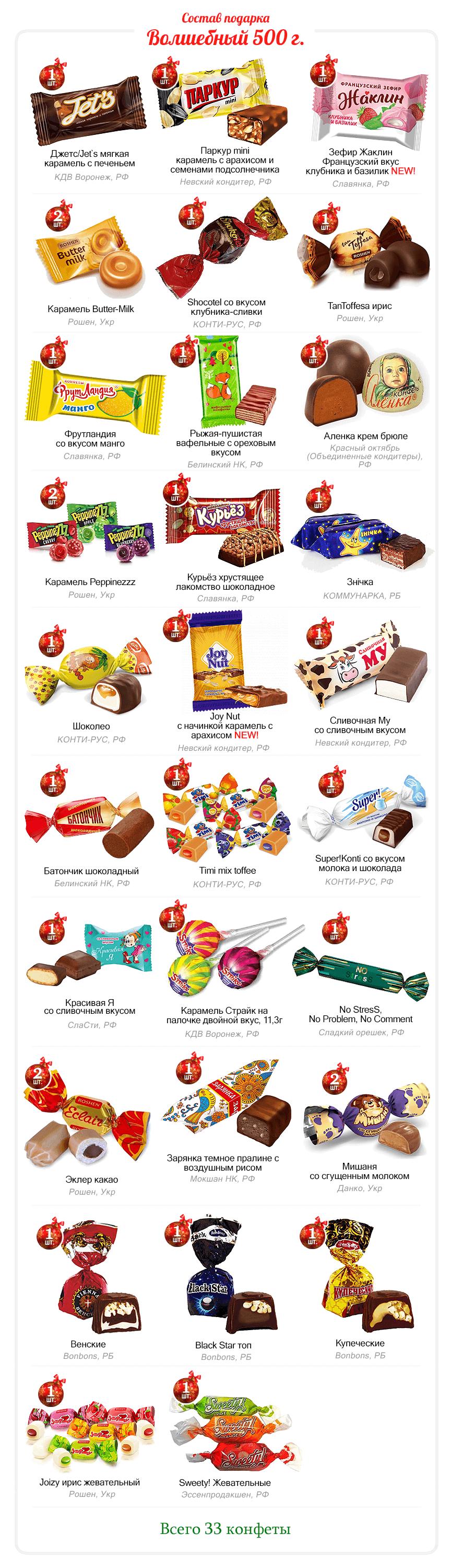 Конфеты в новогоднем подарке Волшебный 500 гр.